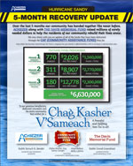 Hurricane Sandy Recovery Update